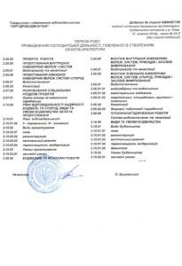 Перечень сертифицированных услуг компании UGBM