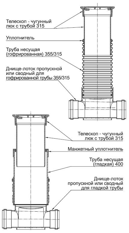 Колодцы из РР и РVC-U для наружной канализации