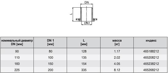 Патрубок из PVC-U FNP (со свободным стальным фланцем)