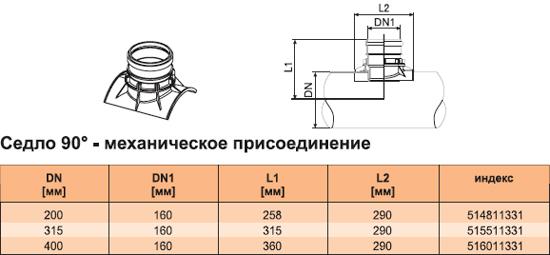 Седло 90° - механическое присоединение