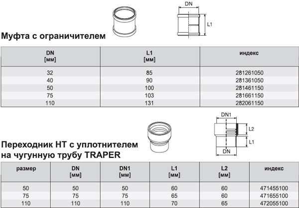 Муфта с ограничителем Переходник НТ с уплотнителем на чугунную трубу ТРАРЕР