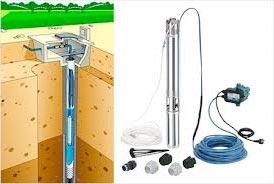 Як визначити глибину завантаження свердловинного насоса