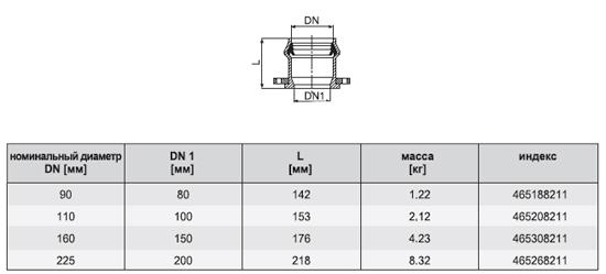 Патрубок из PVC-U ENPL (со свободным стальным фланцем)