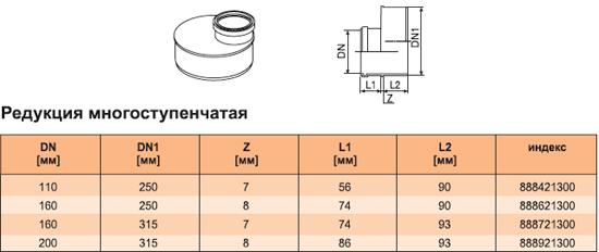 Редукция многоступенчатая канализационная